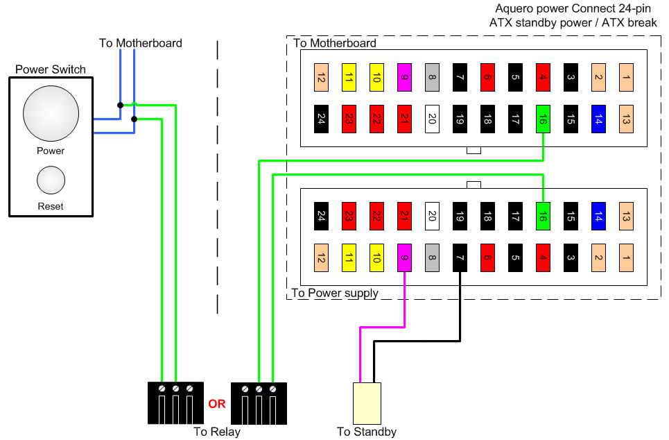 Aquaero 5 XT controller review | Page 7 | HWlab