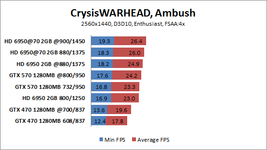 crysis warhead benchmark tool 0.33