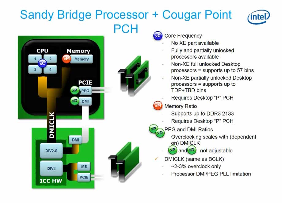 INTEL COUGAR POINT PCH DRIVERS FOR WINDOWS MAC